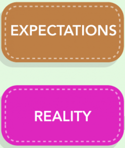 reality expectations